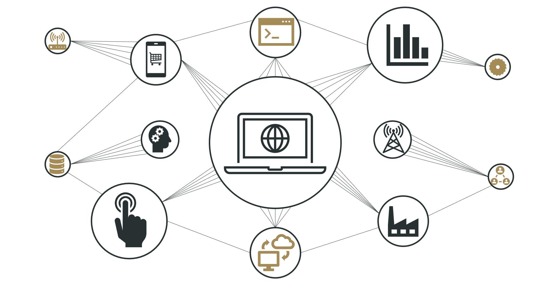 Produkt Information Management